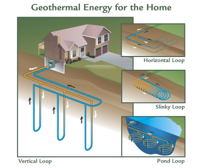 Geothermal-Heating-Systems simple