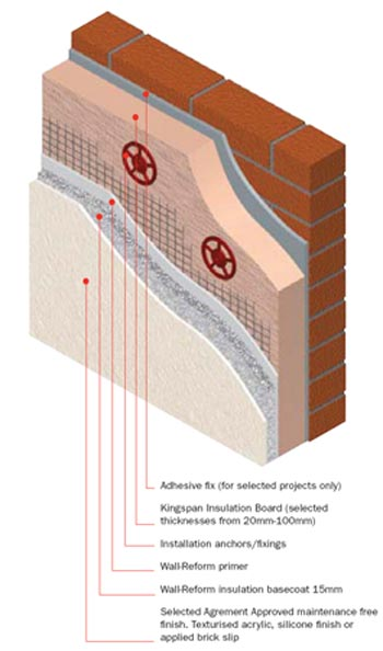 Wall Insulation Product : Sustainability in older buildings glenribbeen the eco